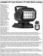Golight GT and Stryker ST LED Work Lamps