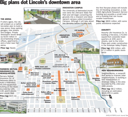 A $1.8 Billion transformation is planned for downtown Lincoln, Nebraska.