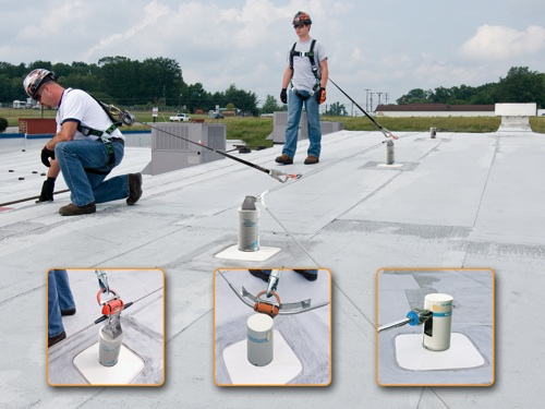Honeywell Safety Products announces the new Miller ShockFusion Permanent Horizontal Lifeline (HLL) Roof System